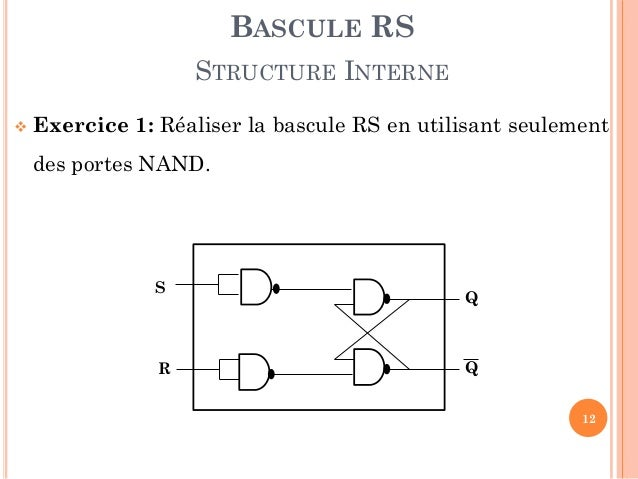 Chapitre iii circuits s quentiels for Bascule rs nand