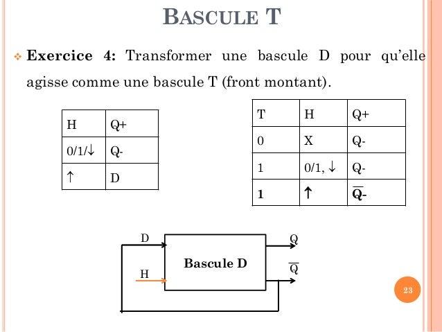 Chapitre iii circuits s quentiels for Fonctionnement bascule rs
