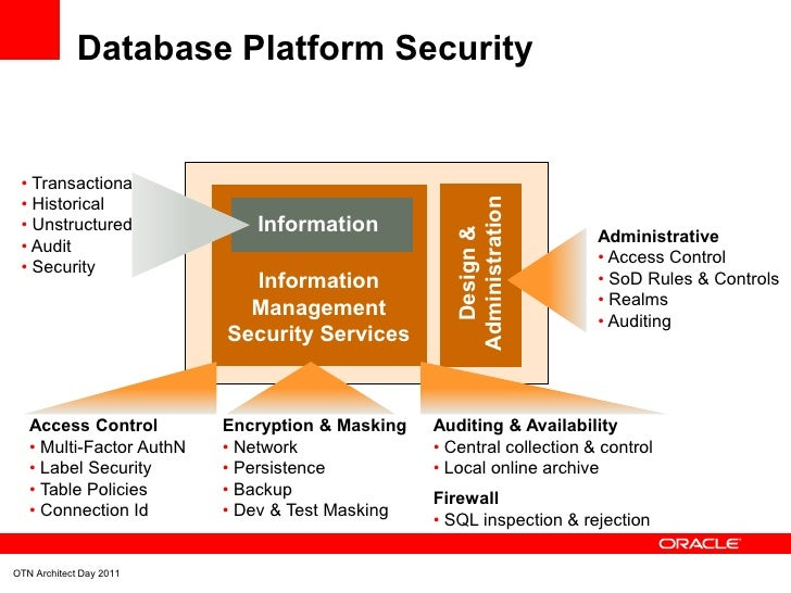 Rationalization And Defense In Depth Two Steps Closer To The Cloud