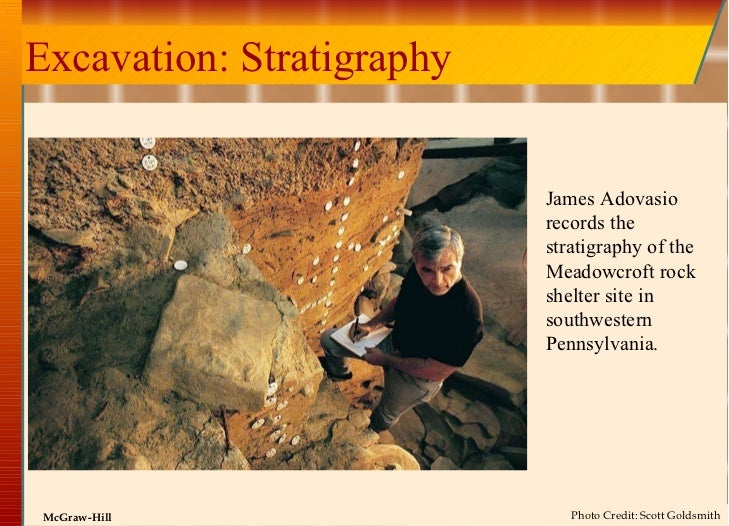 Excavation: Stratigraphy James Adovasio records the stratigraphy of the Meadowcroft rock shelter site in southwestern Penn...