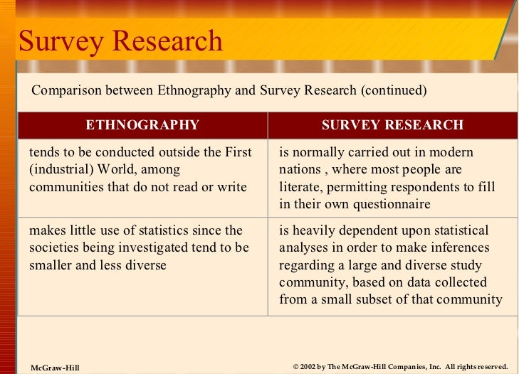Survey Research Comparison between Ethnography and Survey Research (continued) ETHNOGRAPHY SURVEY RESEARCH tends to be con...