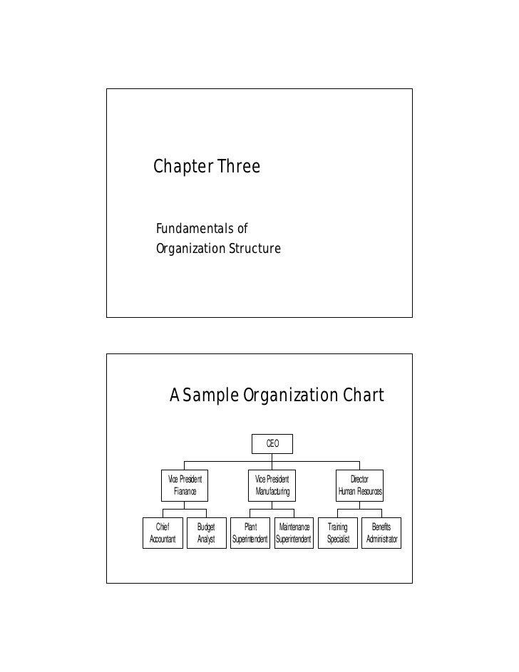 Chapter Three  Fundamentals of  Organization Structure       A Sample Organization Chart                                  ...