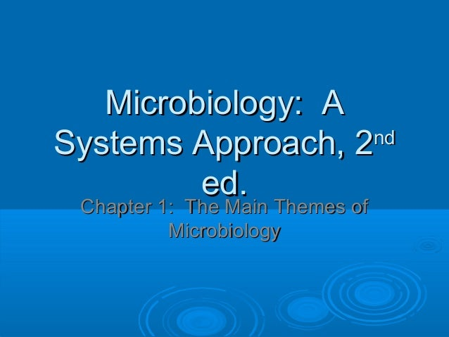 Microbiology: A nd Systems Approach, 2 ed. Chapter 1: The Main Themes of Microbiology