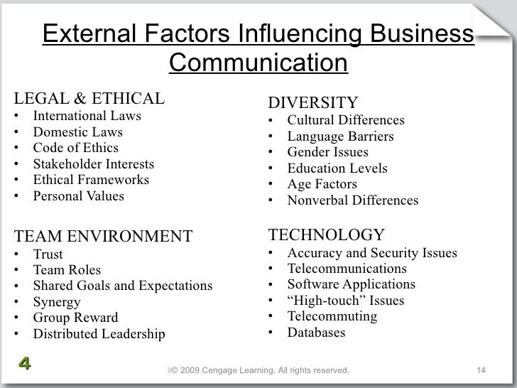 ethical and unethical use of nonverbal communication (italicized words are key words) and/or nonverbal behavior to understanding social media and interpersonal communication 1 we use social media technologies.