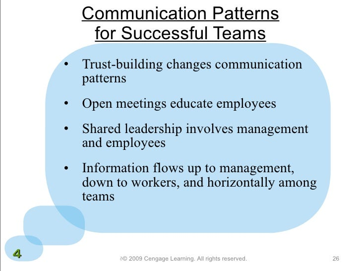 communications in business essay I believe one of my personal strengths in communication is that i can talk to just about anyone i enjoy talking with people in communication, my strength would be.