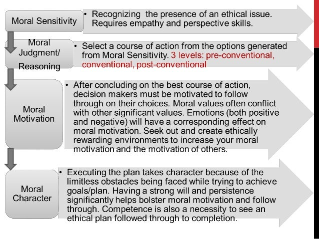 differences between mandatory ethics and aspirational ethics Ethical principles in clinical mental health counseling name this may be brought about by historical and cultural differences that brought about some level of animosity and mistrust between particular people cultural diversity may also affect the aspirational and mandatory ethics.