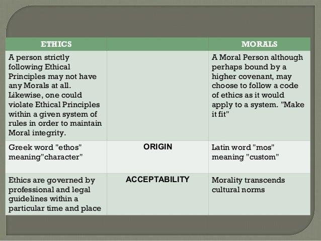 Victorian Era Morality Facts: Moral Behavior, Values, Ideals, Ethics