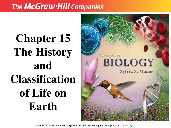 Copyright  ©  The McGraw-Hill Companies, Inc. Permission required for reproduction or display. Chapter 15 The History and ...
