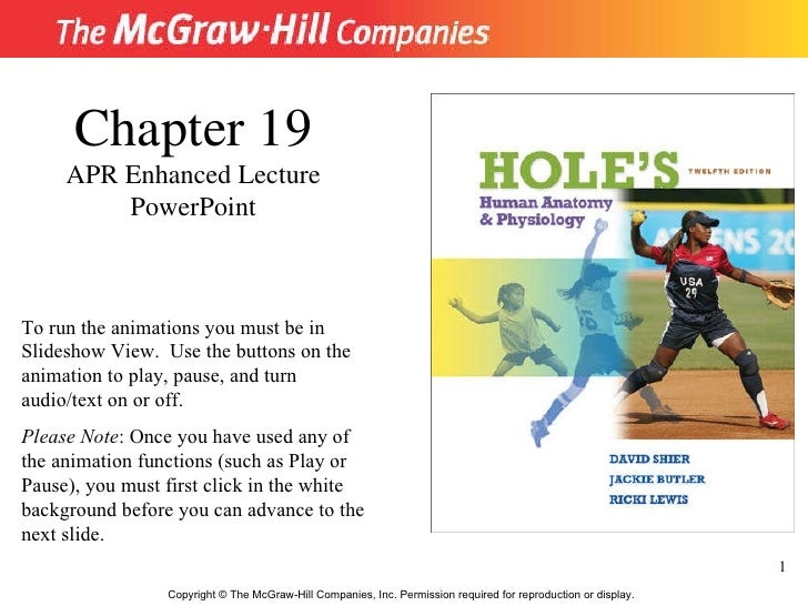 Copyright © The McGraw-Hill Companies, Inc. Permission required for reproduction or display. Chapter 19 APR Enhanced Lectu...