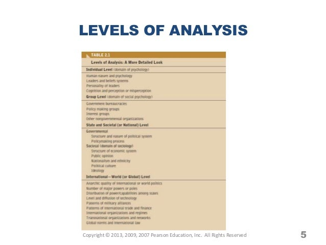 why do scholars pay attention to the levels of analysis problem