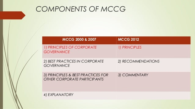 """malaysian code on corporate governance 2012 Bursa malaysia berhad (""""bursa malaysia"""" or """"the exchange"""") launched the 2nd edition of the corporate governance guide (""""the guide&rdquo) to reflect the principles and recommendations of the malaysian code on corporate governance (mccg) 2012 and changes in the listing requirements of bursa malaysia berhad."""