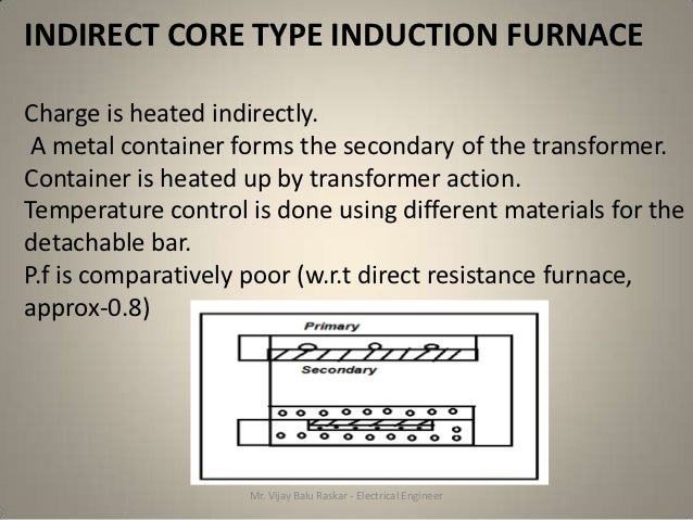 Electrical Heating 03 03