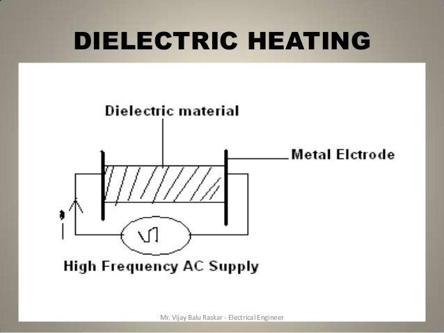 DIELECTRIC HEATING     Mr. Vijay Balu Raskar - Electrical Engineer