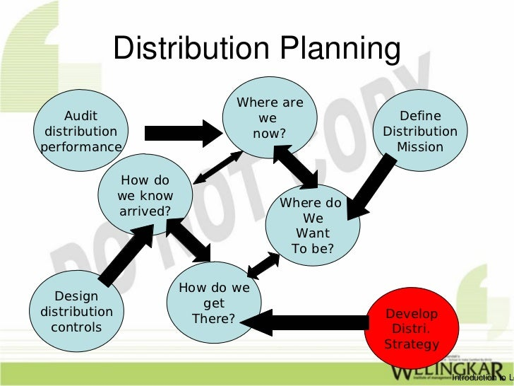 distribution management  introduction to logistics functions
