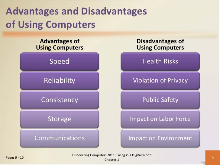 advantage and disadvantages of computer Advantages and disadvantages of computer for students education has evolved a great deal since the introduction of computers to the students computers in conjunction with the internet and specialized training has impacted education considerably especially research areas.