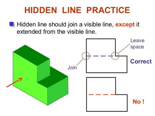 Drawing With Hidden Lines : Chapter orthographic projection by zaryab rid