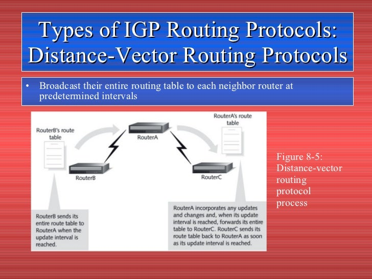 Chapter 08 for Exterior gateway protocol examples