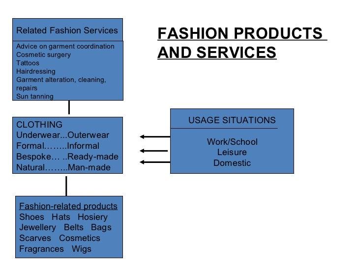 Intro to fashion marketing 52