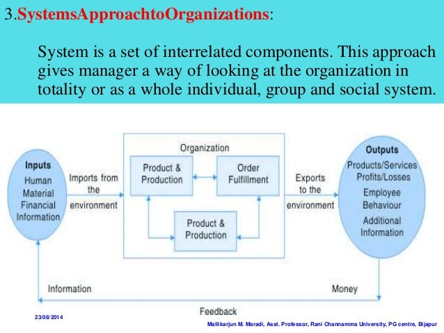 approaches of organisational behaviour