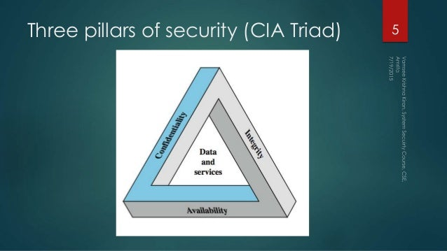 cia information and systems In a power grid, a confidentiality breach exposes system operating information an integrity breach would compromise critical systems, risking failure or shutdown and a confidentiality breach in the military would mean hackers could obtain data about sensitive systems if they made an integrity beach, they.