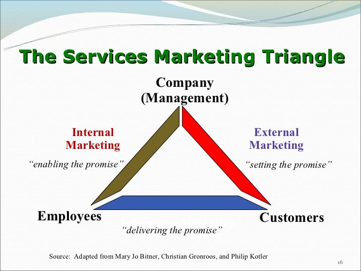 how to develop a marketing mix for a service company
