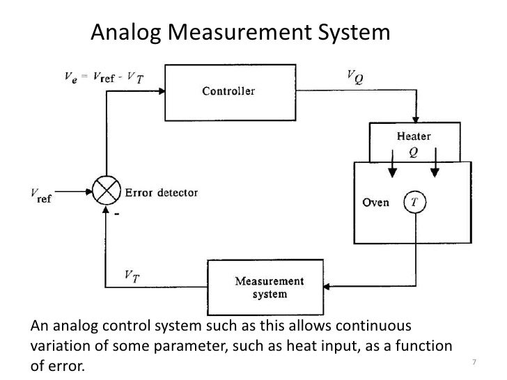 measurement system 10 mechanical measurement systems measurement of mechanical systems has long been an issue for engineers having been trained to deal with mechanical systems, the use of electrical or electronic system to make measurements on these.