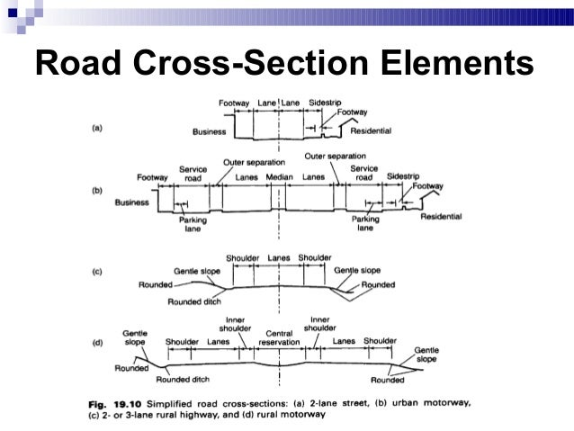 Chapter road cross section elements