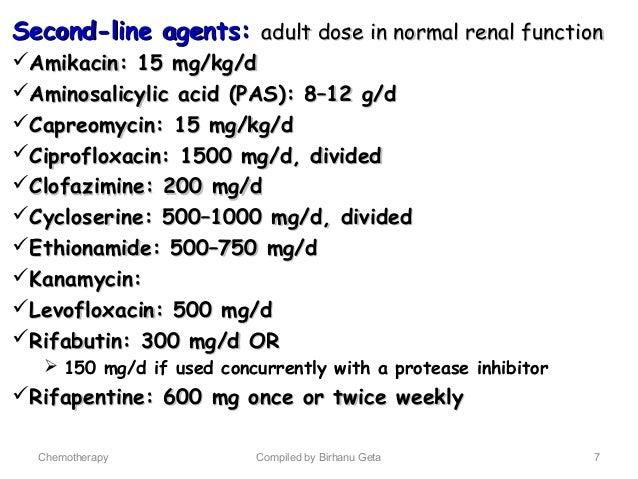 Capreomycin renal dose ciprofloxacin