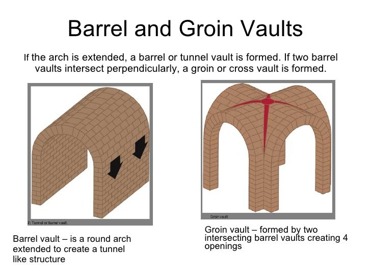 Barrel And Groin Vaults