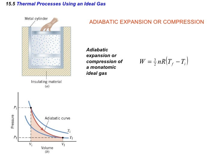 physics chapters 15 16 essay Get matter in our surroundings , chemistry chapter notes, video lessons, practice test and more for cbse board class 9 only at topperlearning.