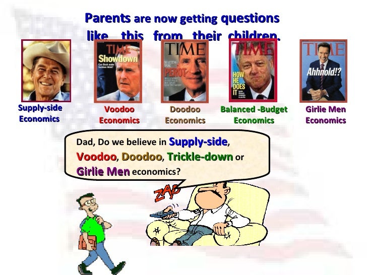 Parents  are now getting  questions  like  this  from  their  children. Dad, Do we believe in  Supply-side ,  Voodoo ,  Do...