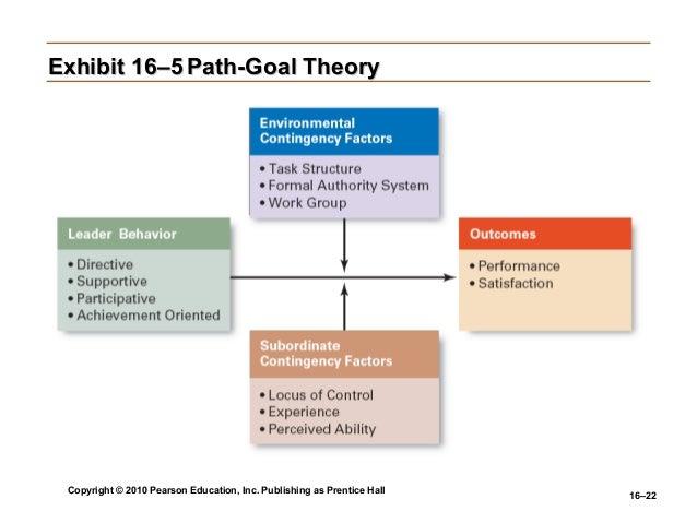 House path goal model