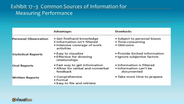 dell comparing actual performance against standard The phrase budget vs actual or budget to actual refers to the process of comparing estimated results to actual results businesses study budget to actual to evaluate their performance, forecast future income and identify any operational centers that are performing differently than expected.
