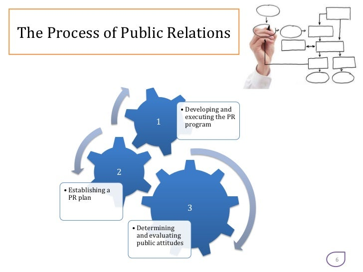 Public Relations  Publicity And Corporate Advertising Explained Throu U2026