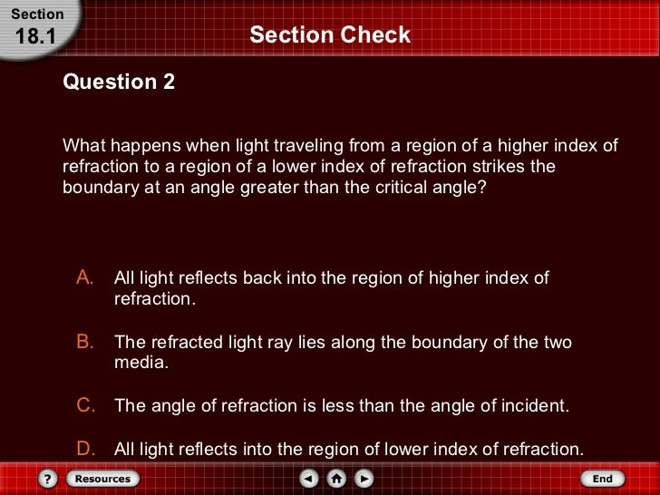 Chapter 18 Lenses And Refraction