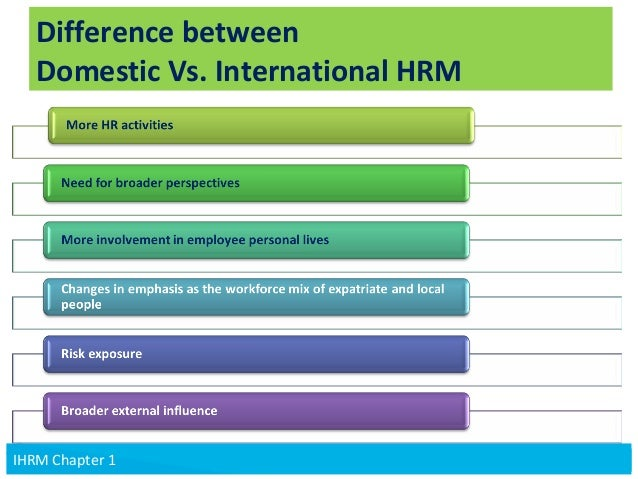 Examples List on Similarities Between Domestic And International Hrm