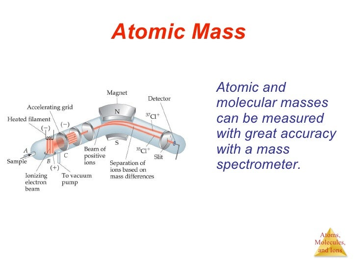Atomic Mass <ul><li>Atomic and molecular masses can be measured with great accuracy with a mass spectrometer. </li></ul>