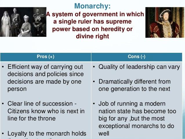 Monarchie Pro Contra