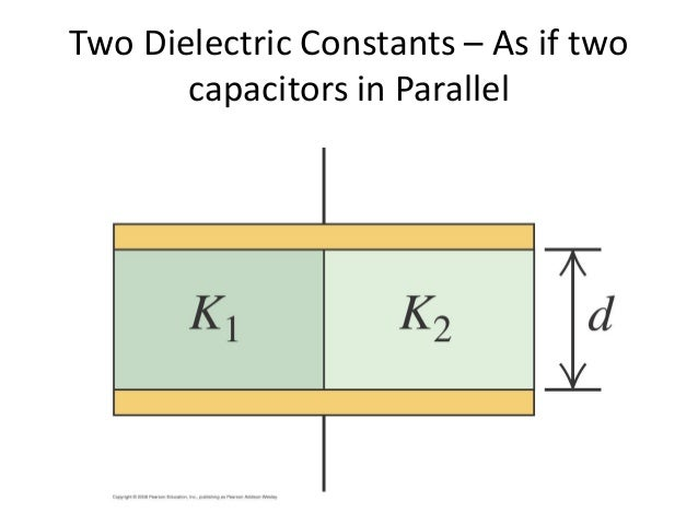 chapter 2 capacitor dielectric student Electrical fundamentals – capacitors and capacitance module-2, chapter by an insulating layer called a dielectric when a capacitor is connected in a.
