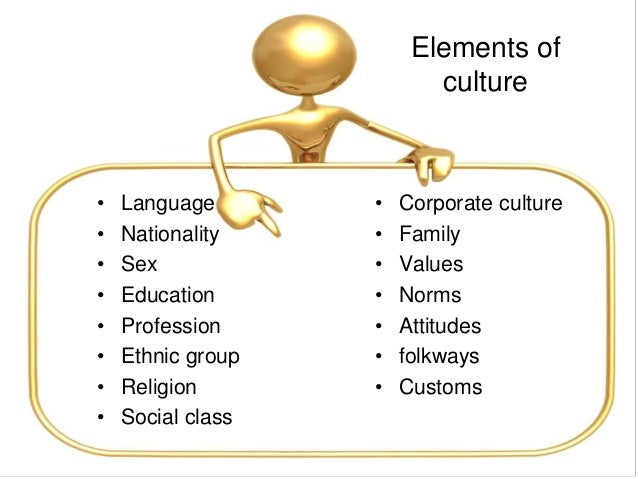 Chapter 2 cross cultural management cultural practices are passed on from generation to generation 5 elements of fandeluxe Gallery
