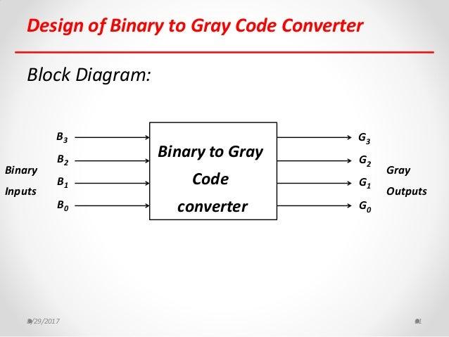 design  combinational logic