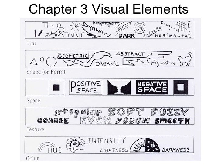 Three Elements Of Design : Kcc art ch visual elements