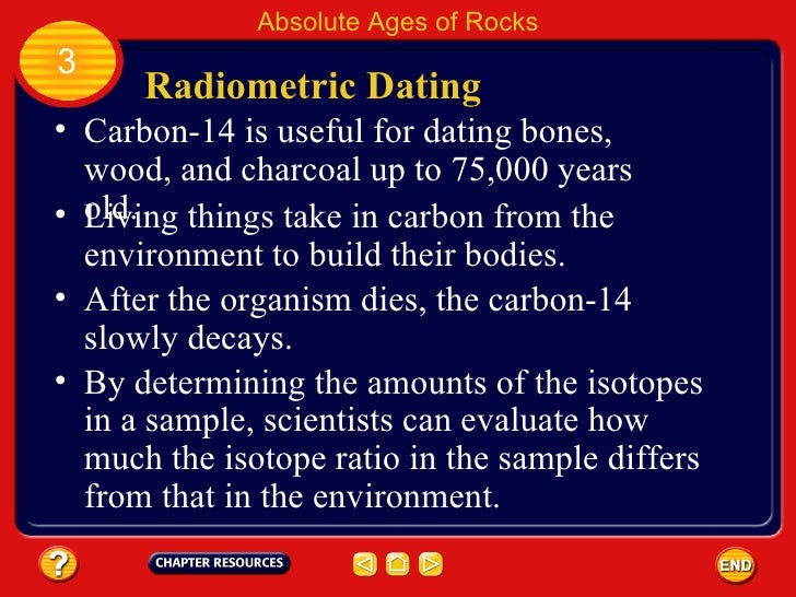 Absolute age radiometric dating