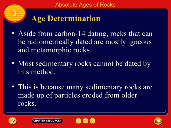 Can carbon dating be used on rocks