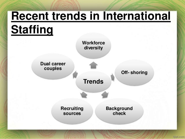 starbucks global staffing strategies Through effective incentive policies to create an environment that encourages employees to self-improvement, communication and starbucks rapid growth of global brands in 1999, starbucks there campus recruitment jobs - management trainee program, at starbucks in 2013 for campus recruitment management.