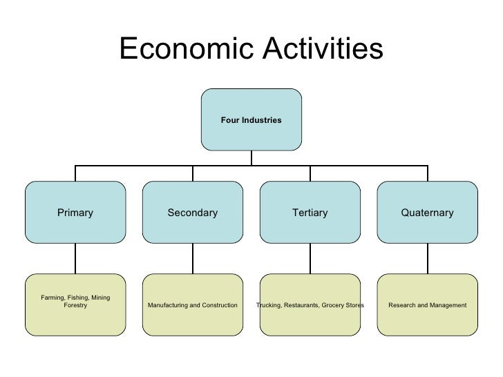 economic activities The osce's economic activities include supporting sustainable economic growth and fostering international economic co-operation to counter security threats.