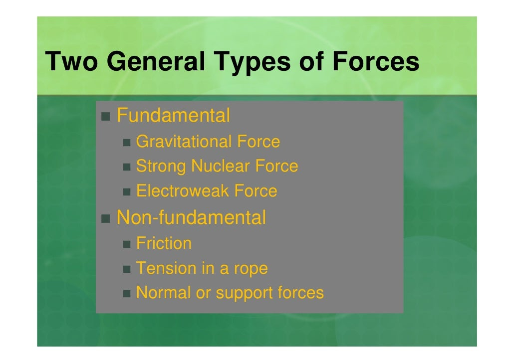 Strong Nuclear Force