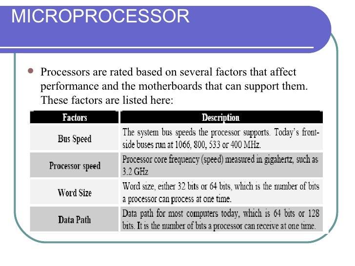 3Pcs Vintage Intel P8080a P8080a-1 8080 Cpu Microprocessor New Ic ...