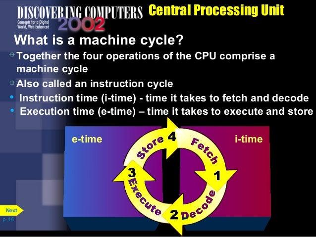 the homework machine summary