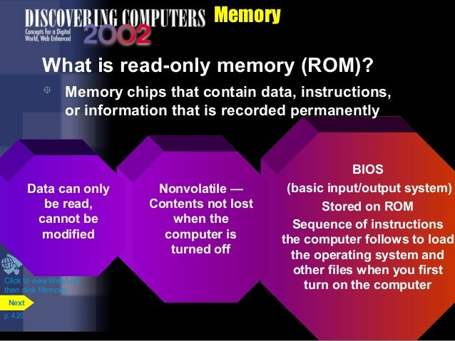 puter Fundamentals 13772096 moreover 2446468 further US5226168 further Embedded Systems Entire together with 4159842. on nonvolatile bios memory